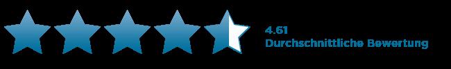 Kundenbewertung-Support-2020