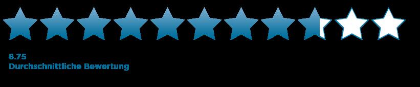 Kundenbewertung-Weiterempfehlung-2020